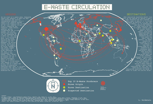 E-Waste Circulation - Elizabeth Goldstein