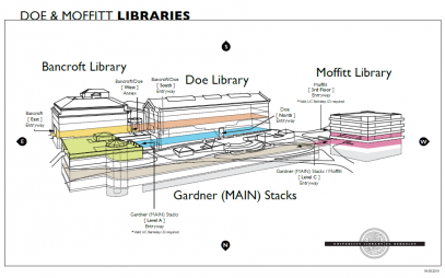 Doe & Moffitt Libraries - elevation